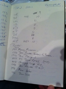 A page from the logbook for the Len Evans Options Lunch